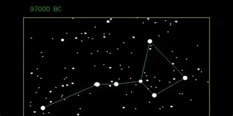 How the Big Dipper Has Changed—and Will Change—Over