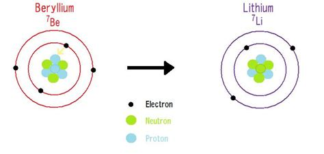 IIT JEE Modern Physics- Free Online Study Material