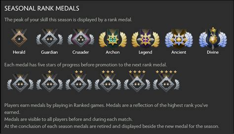 The new Dota 2 ranked matchmaking system is now live | Dot
