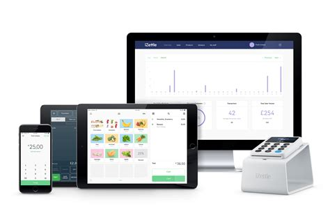 Tools to build your business | iZettle
