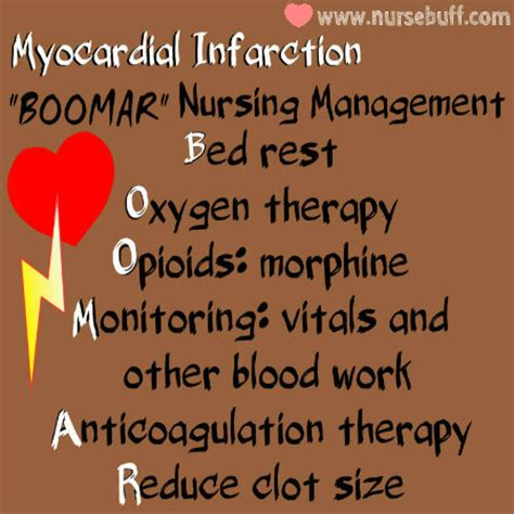 50 Nursing Mnemonics and Acronyms You Need to Know Now