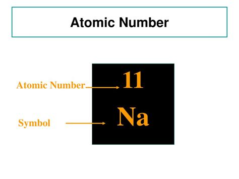 PPT - Summary of the Atom PowerPoint Presentation - ID:350838